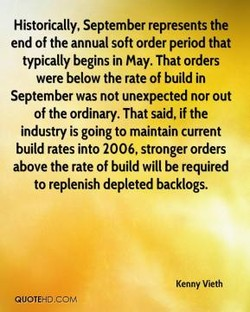 Historically, September represents the 