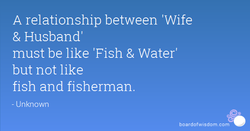 A relationship between 'Wife 