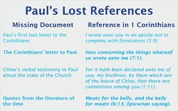 Paul's Lost References 
