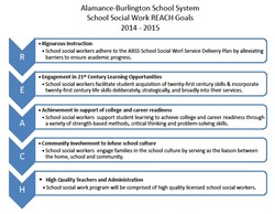 Alamance-Burlington School System 