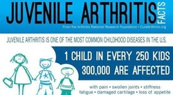 JUVENILE ARTHRITIS 