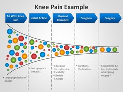 Knee Pain Example 