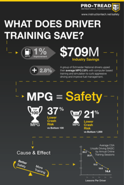 PRO-TREAD 
