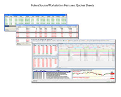 FutureSource Workstation Features: Quotes Sheets