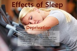 Effects.of Slee 