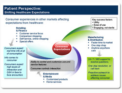 Patient Perspective: 