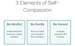 3 Elements of Self- 