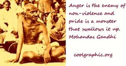 Anger of 