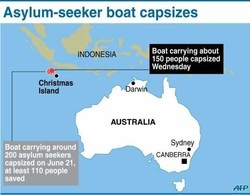 Asylum-seeker boat capsizes 