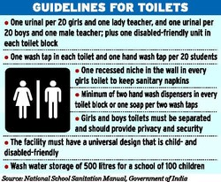 GUIDELINES FOR TOILETS 