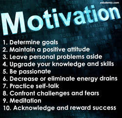 Motivatiöli 