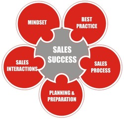 MINDSET 