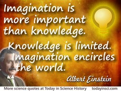 Imagination is 