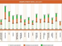 S.IS 