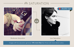 SATURATION 