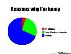 Reasons why I'm funny • ICS all in me I heard the jokes trom other • Internet