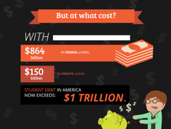 But at what cost? 