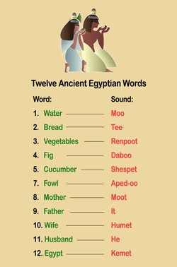 Twelve Ancient Egyptian Words 