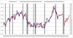 Recession? 
