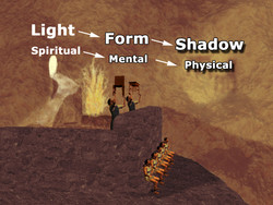 Light —— Form—s Shadow 