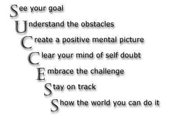 ee your 