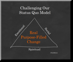 Challenging Our 