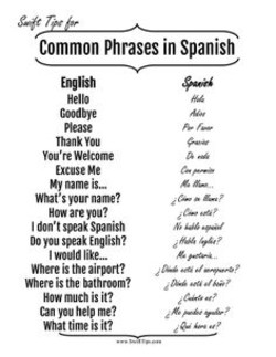 Common Phrases in Spanish 