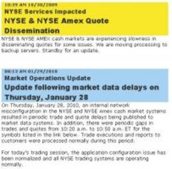 NYSE NYSE Amex Quote 
