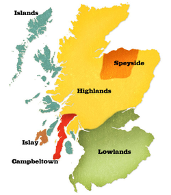 Speyside 