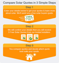 Compare Solar Quotes in 3 Simple Steps 