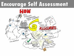 Encourage Self Assessment 