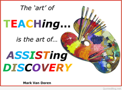 The 'art' of 