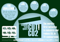 How do you help reduce 