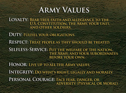 ARMY VALUE S 