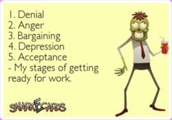 Denial 