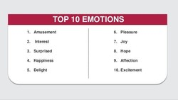 TOP 10 EMOTIONS 