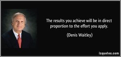 The results you achieve will be in direct 