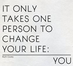 IT ONLY 
