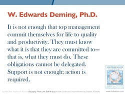 W. Edwards Deming, Ph.D. 