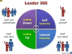 Lead your 