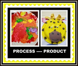 PROCESS ---- PRODUCT