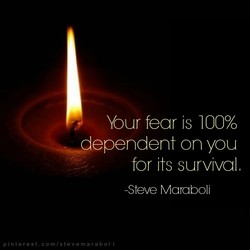 Your fear is 100% 