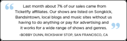 Last month about 7% of our sales came from 
