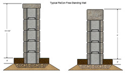 Typical ReCon Free-Standing Wall