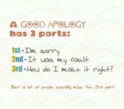 has 3 parts: 