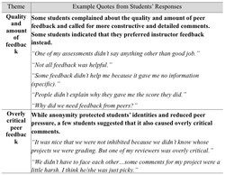 Theme 