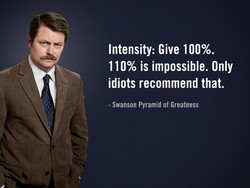 Intensity: Give 100%. 