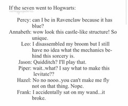 If the seven went to Hogwarts: 