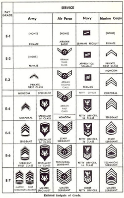 GRADE 