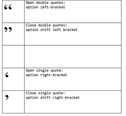 Open double quotes: 